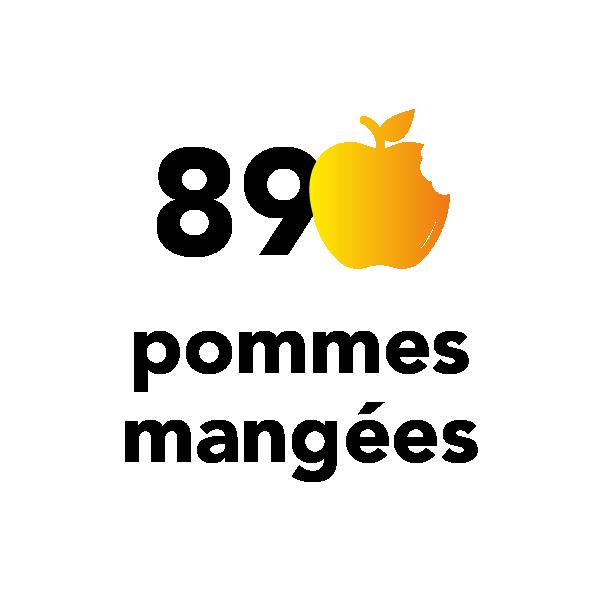 89 pommes mangées