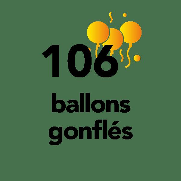 106 ballons gonflés