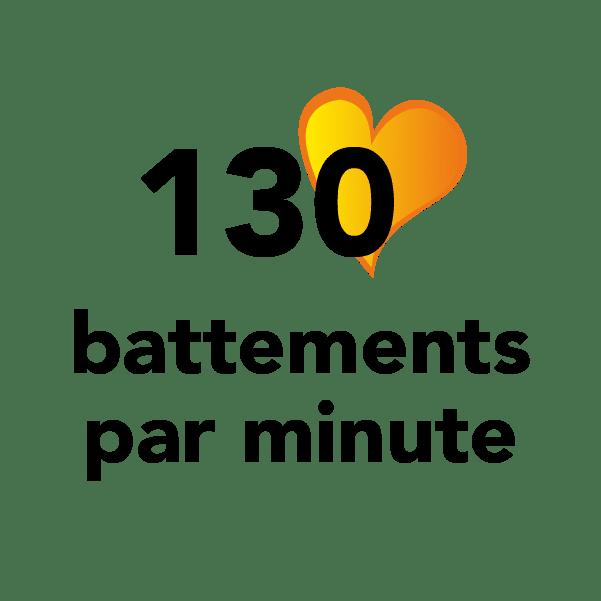 130 battements par minute